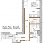 Progetto Salasco, 21 Arredo